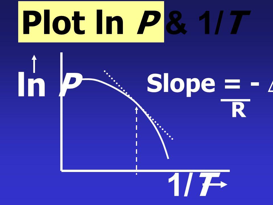 เขียนเป็นสมการทั่วไปได้ดังนี้ ln P = -  H + constant RT log P = -  H + constant 2.303RT