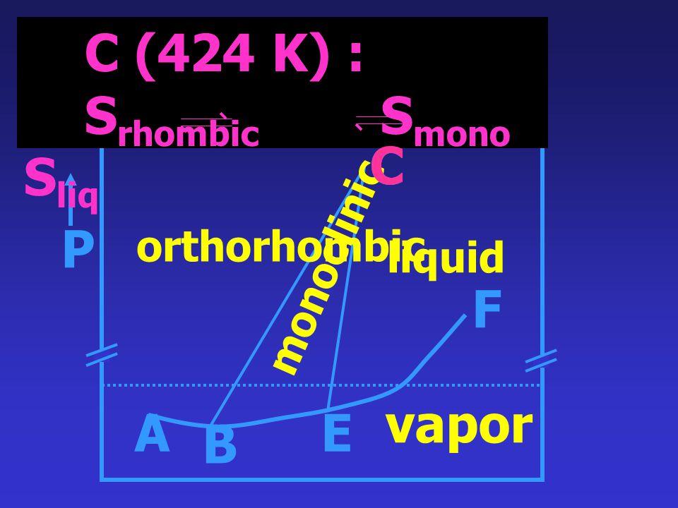 P C B E F A E (392.15 K) : S mono S liq S vapor liquid orthorhombic monoclinic vapor E T ฎ