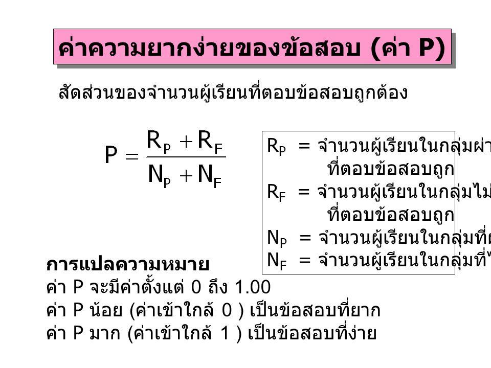 ค่าอำนาจจำแนกของข้อสอบ (ค่าดัชนี B) R P = จำนวนผู้เรียนในกลุ่มผ่าน ที่ตอบข้อสอบถูก R F = จำนวนผู้เรียนในกลุ่มไม่ผ่าน ที่ตอบข้อสอบถูก N P = จำนวนผู้เรียนในกลุ่มที่ผ่าน N F = จำนวนผู้เรียนในกลุ่มที่ไม่ผ่าน การแปลความหมาย ค่า B จะมีค่าตั้งแต่ -1.00 ถึง 1.00 ค่า B เป็น ลบ เป็นข้อสอบที่ไม่ดี ค่า B เข้าใกล้ 0 เป็นข้อสอบที่ไม่มีอำนาจจำแนก ค่า B เป็น บวก เป็นข้อสอบที่ที่มีอำนาจจำแนก คือกลุ่มที่ผ่านตอบถูกมากว่ากลุ่มที่ไม่ผ่าน