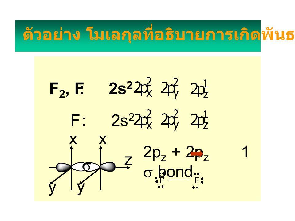 F 2, F :2s 2 F:2s 2 2p z + 2p z 1  bond xx z y y  ตัวอย่าง โมเลกุลที่อธิบายการเกิดพันธะโดย VBT