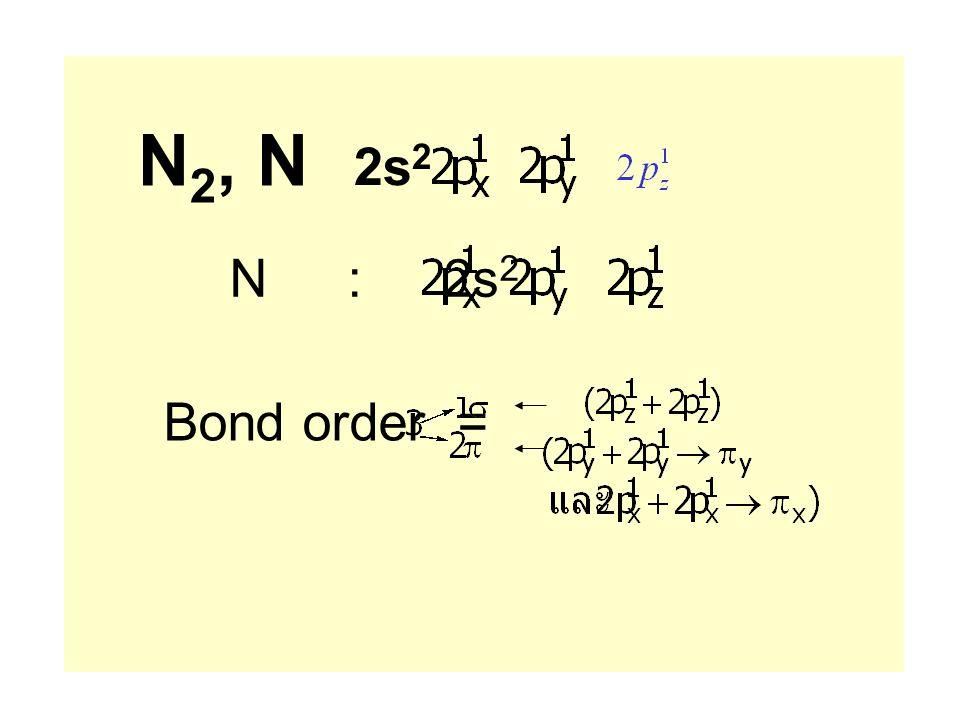 N 2, N N:2s 2 Bond order = :2s 2