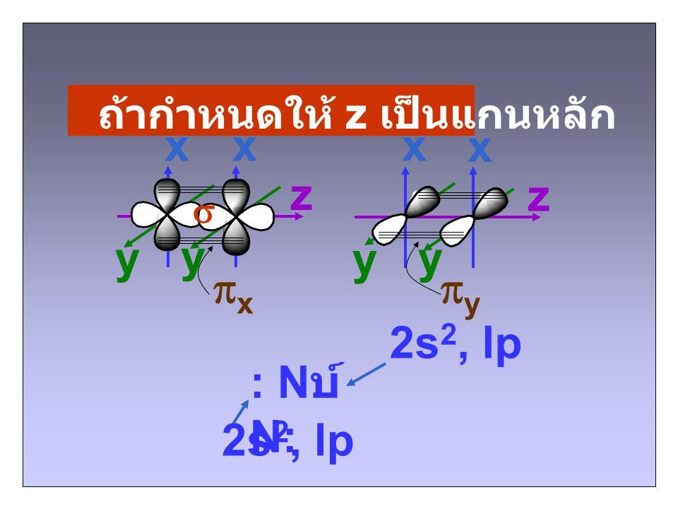 BeH 2,Be:2s 1 sp hybridization H a :1s 1 H b :1s 1 กรณีโมเลกุลที่มี > 3 อะตอม โมเลกุลมี bp=2, lp = 0