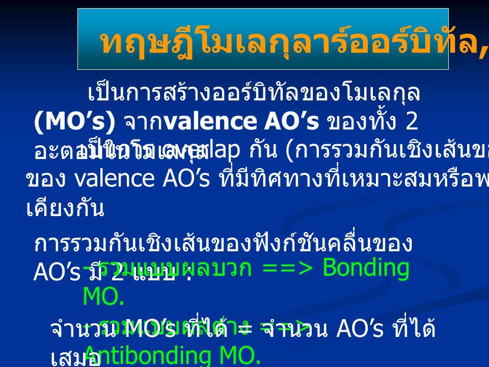ทฤษฎีโมเลกุลาร์ออร์บิทัล, MOT เป็นการสร้างออร์บิทัลของโมเลกุล (MO's) จาก valence AO's ของทั้ง 2 อะตอมในโมเลกุล เป็นการ overlap กัน ( การรวมกันเชิงเส้น