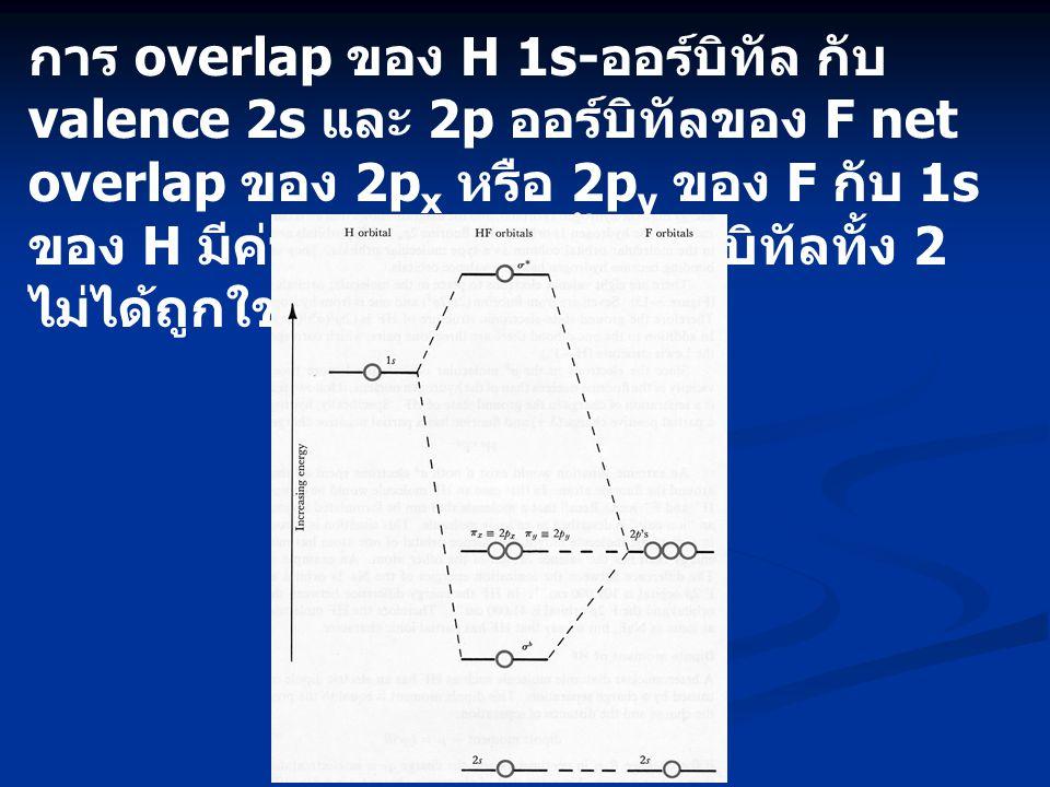การ overlap ของ H 1s- ออร์บิทัล กับ valence 2s และ 2p ออร์บิทัลของ F net overlap ของ 2p x หรือ 2p y ของ F กับ 1s ของ H มีค่าเป็นศูนย์ดังนั้นออร์บิทัลท