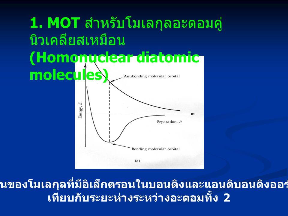 พลังงานของโมเลกุลที่มีอิเล็กตรอนในบอนดิงและแอนติบอนดิงออร์บิทัล เทียบกับระยะห่างระหว่างอะตอมทั้ง 2 1. MOT สำหรับโมเลกุลอะตอมคู่ นิวเคลียสเหมือน (Homon