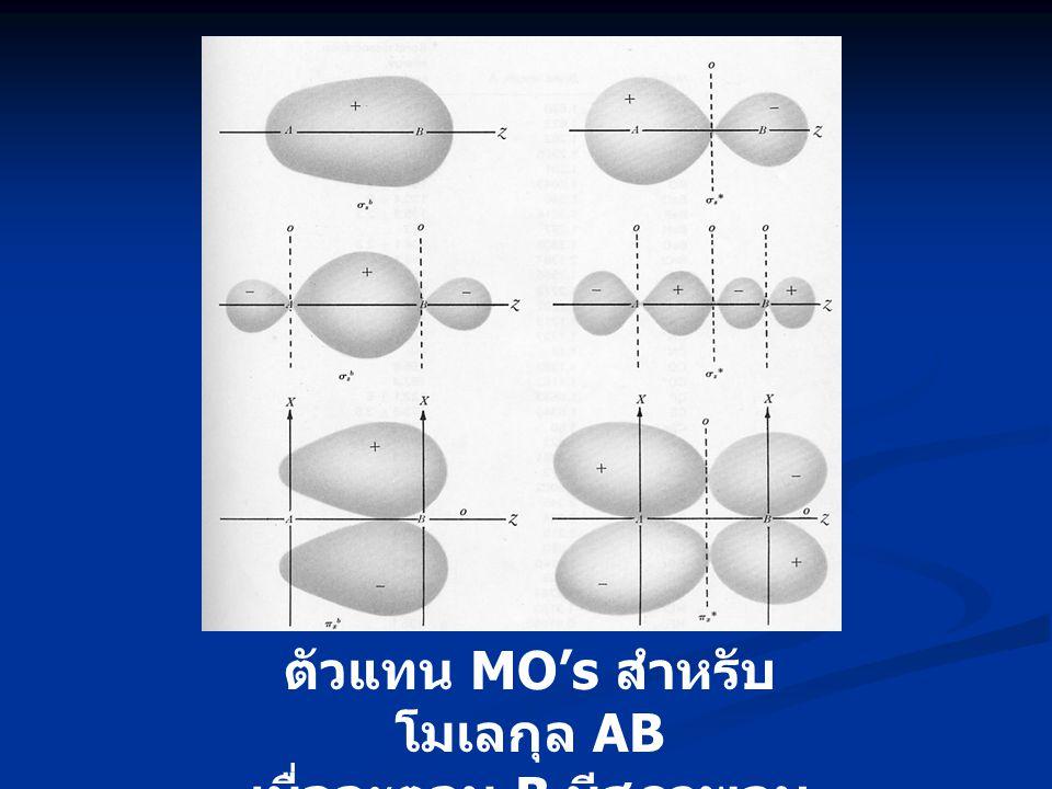 ตัวแทน MO's สำหรับ โมเลกุล AB เมื่ออะตอม B มีสภาพลบ มากกว่า A