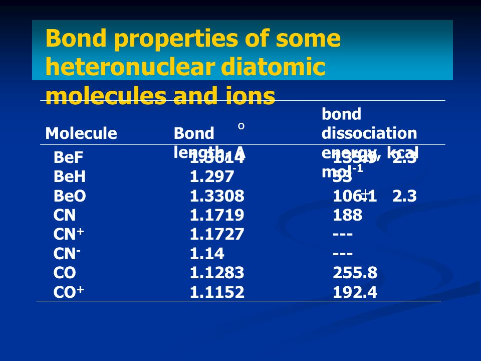 Bond properties of some heteronuclear diatomic molecules and ions Molecule bond dissociation energy, kcal mol -1 BeF BeH BeO CN CN + CN - CO CO + 1.3614 1.297 1.3308 1.1719 1.1727 1.14 1.1283 1.1152 135.9 2.3 53 106.1 2.3 188 --- 255.8 192.4 Bond length, A o + - + -