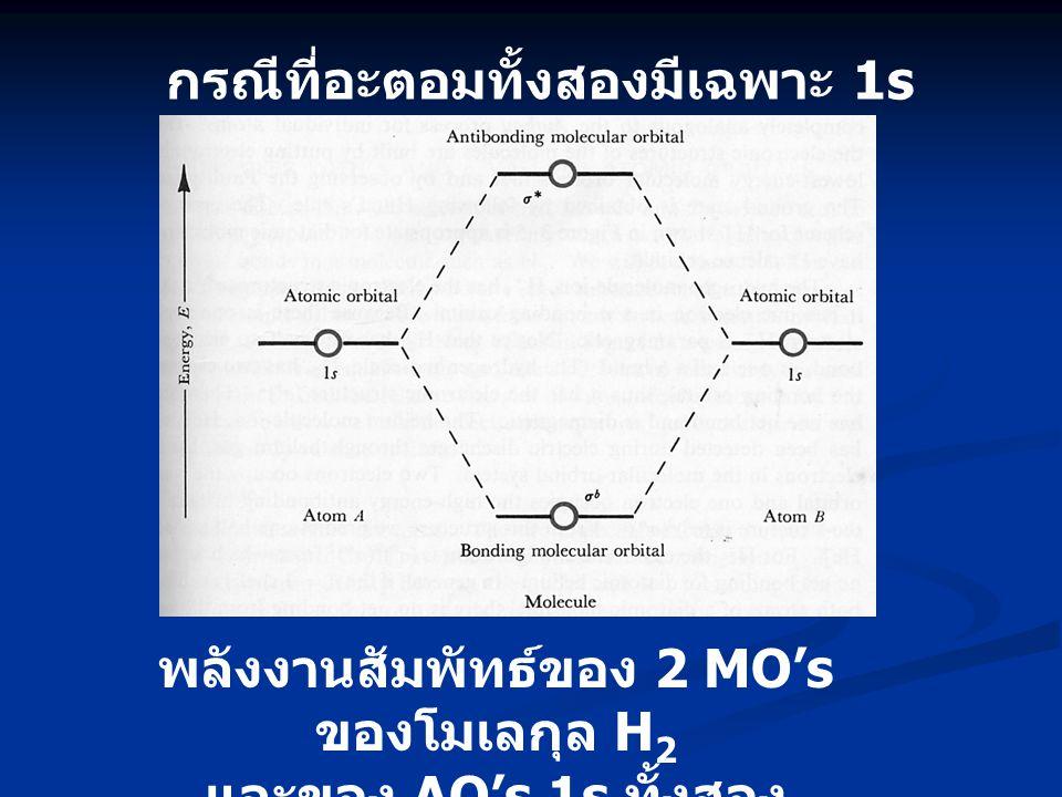 กรณีที่อะตอมทั้งสองมีเฉพาะ 1s valence AO's พลังงานสัมพัทธ์ของ 2 MO's ของโมเลกุล H 2 และของ AO's 1s ทั้งสอง