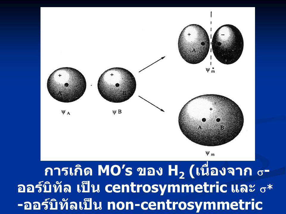 การเกิด MO's ของ H 2 ( เนื่องจาก  - ออร์บิทัล เป็น centrosymmetric และ  * - ออร์บิทัลเป็น non-centrosymmetric จึงแทนด้วยสัญลักษณ์  g และ  u * ตามล