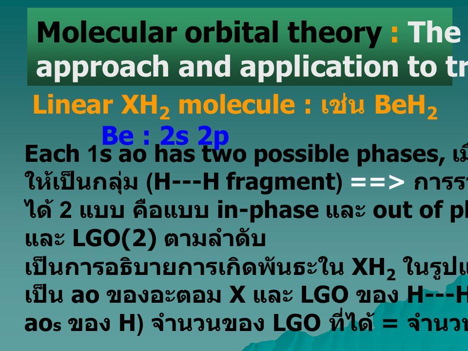 LGO(1) : unique ขณะที่ LGO(2) LGO(3) และ LGO(4) จะ relate ซึ่งกัน และกันโดยการหมุน จากการเปรียบเทียบสมมาตร : LGOs ทั้ง 4 มีสมมาตร matched กันกับ ของ 2s 2p x 2p y และ 2p z ao s ของ C ==> สร้าง MO diagram ได้ดังรูปซึ่ง interactions ระหว่าง ao s ของ C และ LGOs ของ H 4 fracment ==> ได้ 4 MOs ที่มี delocalized  -bonding character และ 4 antibonding MOs