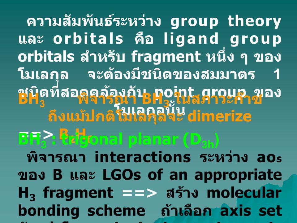 ความสัมพันธ์ระหว่าง group theory และ orbitals คือ ligand group orbitals สำหรับ fragment หนึ่ง ๆ ของ โมเลกุล จะต้องมีชนิดของสมมาตร 1 ชนิดที่สอดคล้องกับ