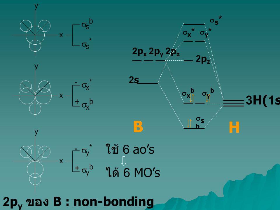 x y x y x y sbs*sbs* x*xbx*xb y*yby*yb -+-+ -+-+ ใช้ 6 ao's ได้ 6 MO's 2p y ของ B : non-bonding 3H(1s) 2p x 2p y 2p z 2s B H  x *  y * 