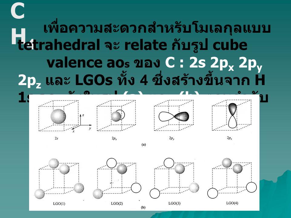 CH4CH4 เพื่อความสะดวกสำหรับโมเลกุลแบบ tetrahedral จะ relate กับรูป cube valence ao s ของ C : 2s 2p x 2p y 2p z และ LGOs ทั้ง 4 ซึ่งสร้างขึ้นจาก H 1s a
