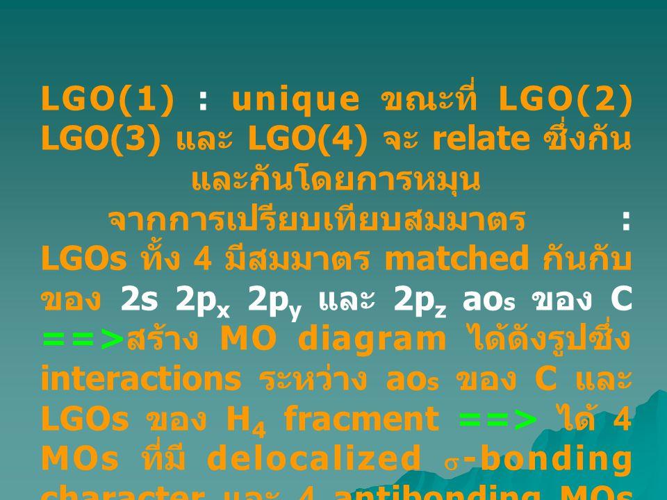 LGO(1) : unique ขณะที่ LGO(2) LGO(3) และ LGO(4) จะ relate ซึ่งกัน และกันโดยการหมุน จากการเปรียบเทียบสมมาตร : LGOs ทั้ง 4 มีสมมาตร matched กันกับ ของ 2