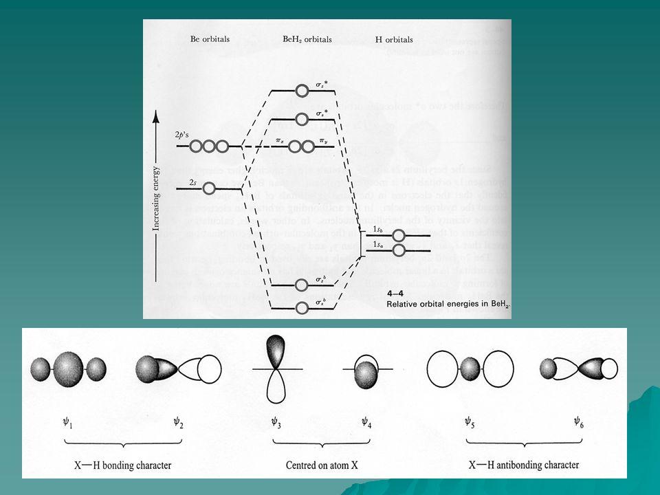 ความสัมพันธ์ระหว่าง group theory และ orbitals คือ ligand group orbitals สำหรับ fragment หนึ่ง ๆ ของ โมเลกุล จะต้องมีชนิดของสมมาตร 1 ชนิดที่สอดคล้องกับ point group ของ โมเลกุลนั้น พิจารณา interactions ระหว่าง ao s ของ B และ LGOs of an appropriate H 3 fragment ==> สร้าง molecular bonding scheme ถ้าเลือก axis set ดังรูป โดย principal rotation axis ของ BH 3 อยู่ในแนวแกน z และทุก อะตอมอยู่บนระนาบ xy BH 3 พิจารณา BH 3 ในสภาวะก๊าซ ถึงแม้ปกติโมเลกุลจะ dimerize ==> B 2 H 6 BH 3 : trigonal planar (D 3h )