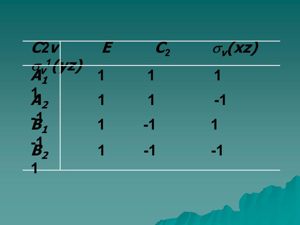 C2v E C 2  v (xz)  v 1 (yz) A 1 1 1 1 1 A 2 1 1 -1 -1 B 1 1 -1 1 -1 B 2 1 -1 -1 1