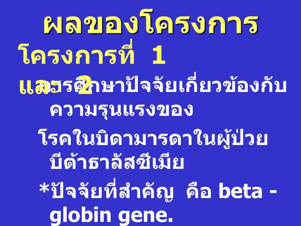 ผลของโครงการ การศึกษาปัจจัยเกี่ยวข้องกับ ความรุนแรงของ โรคในบิดามารดาในผู้ป่วย บีต้าธาลัสซีเมีย * ปัจจัยที่สำคัญ คือ beta - globin gene. Hb E beta -28