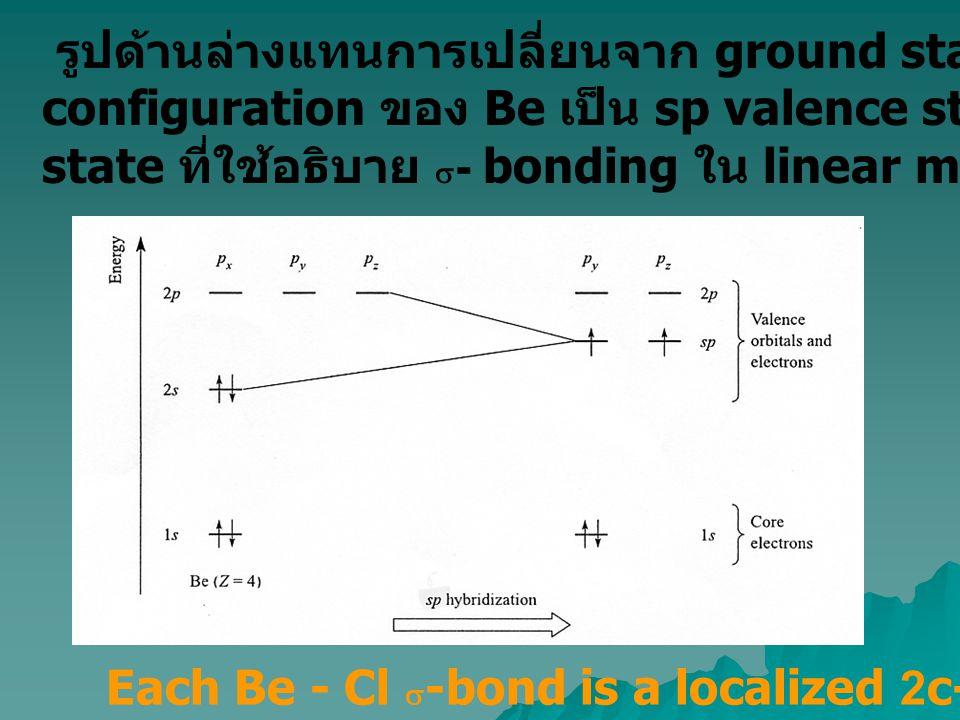 รูปด้านล่างแทนการเปลี่ยนจาก ground state electronic configuration ของ Be เป็น sp valence state ซึ่งเป็น theoretical state ที่ใช้อธิบาย  - bonding ใน