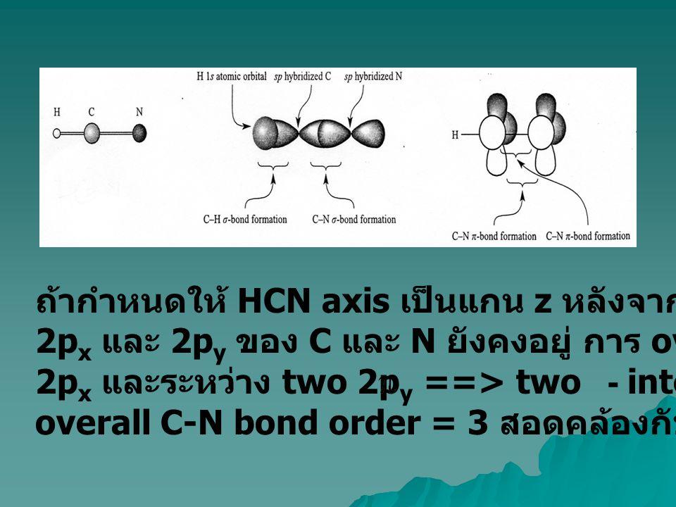 ถ้ากำหนดให้ HCN axis เป็นแกน z หลังจากเกิด  - interactions 2p x และ 2p y ของ C และ N ยังคงอยู่ การ overlap ระหว่าง two 2p x และระหว่าง two 2p y ==> t