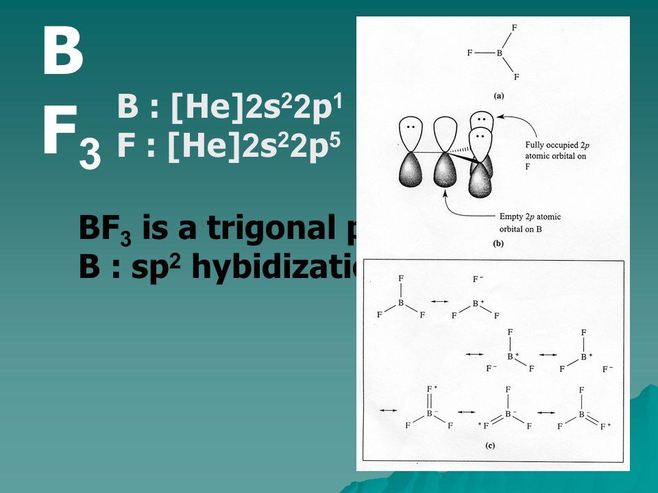 Three B-F  -interaction เกิดจากการ overlap ของ sp 2 hybrid orbital ของ B กับ sp 2 orbital ของ F หลังจากเกิด  -bonding B จะเหลือ 2p atomic orbital ที่ว่าง อยู่ในแนวตั้งฉากกับระนาบ ของโมเลกุล F แต่ละอะตอมเหลือ filled 2p atomic orbital ==> localized B-F  -interaction electrons ทั้งสองใน  -bonding orbital มาจากอะตอม F all three resonance forces are needed to account for the experimental observation that all three B-F bonds are of equal length (131 pm).