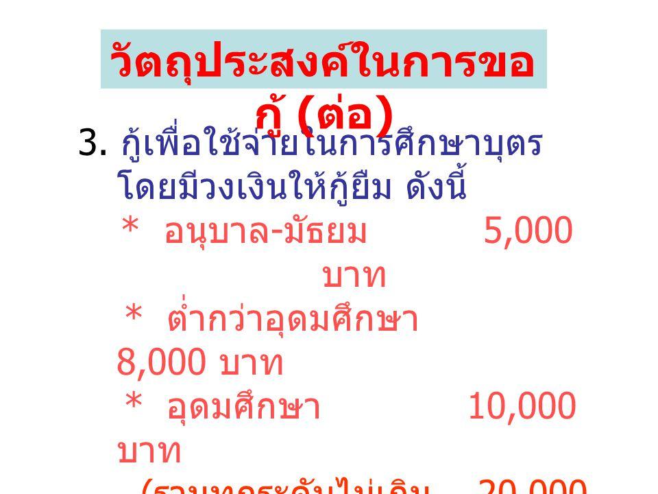 3. กู้เพื่อใช้จ่ายในการศึกษาบุตร โดยมีวงเงินให้กู้ยืม ดังนี้ * อนุบาล - มัธยม 5,000 บาท * ต่ำกว่าอุดมศึกษา 8,000 บาท * อุดมศึกษา 10,000 บาท ( รวมทุกระ