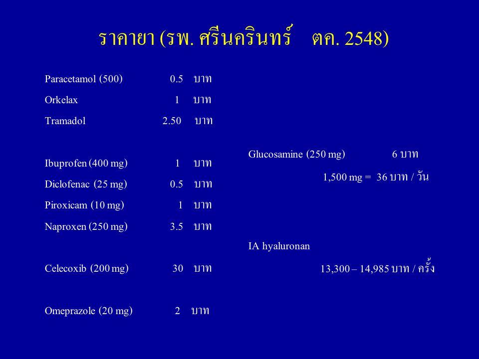 ราคายา (รพ. ศรีนครินทร์ ตค. 2548) Paracetamol (500) 0.5 บาท Orkelax 1 บาท Tramadol 2.50 บาท Ibuprofen (400 mg) 1 บาท Diclofenac (25 mg) 0.5 บาท Piroxi