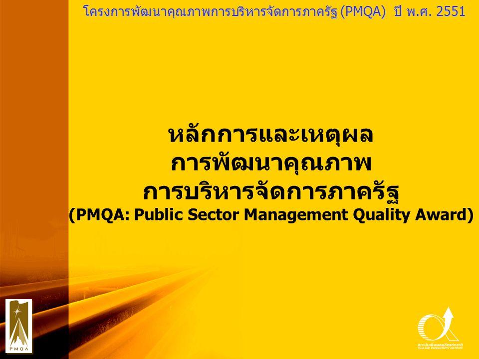 PMQA Organization ความเชื่อมโยงของการพัฒนาระบบราชการ กับ เกณฑ์คุณภาพ PMQA ประสิทธิผล คุณภาพ ประสิทธิภาพ พัฒนาองค์กร ผลลัพธ์ การจัดการ กระบวนการ การมุ่งเน้น ทรัพยากร บุคคล การวัด การวิเคราะห์ และการจัดการความรู้ การนำ องค์กร การวางแผน เชิงยุทธศาสตร์ และกลยุทธ์ การให้ความ สำคัญกับผู้รับ บริการและผู้มี ส่วนได้ส่วน เสีย ตัวผลักดันให้เกิดผลลัพธ์ 1.เกิดประโยชน์ สุขของ ประชาชน 2.เกิดผลสัมฤทธิ์ต่อ ภารกิจของรัฐ 3.ประสิทธิภาพและ คุ้มค่า 4.ลดขั้นตอนการ ปฏิบัติงาน 5.ปรับปรุงภารกิจของ ส่วนราชการ 6.อำนวยความสะดวก ให้กับประชาชน 7.ประเมินผลการปฏิบัติ ราชการ พรฎ.