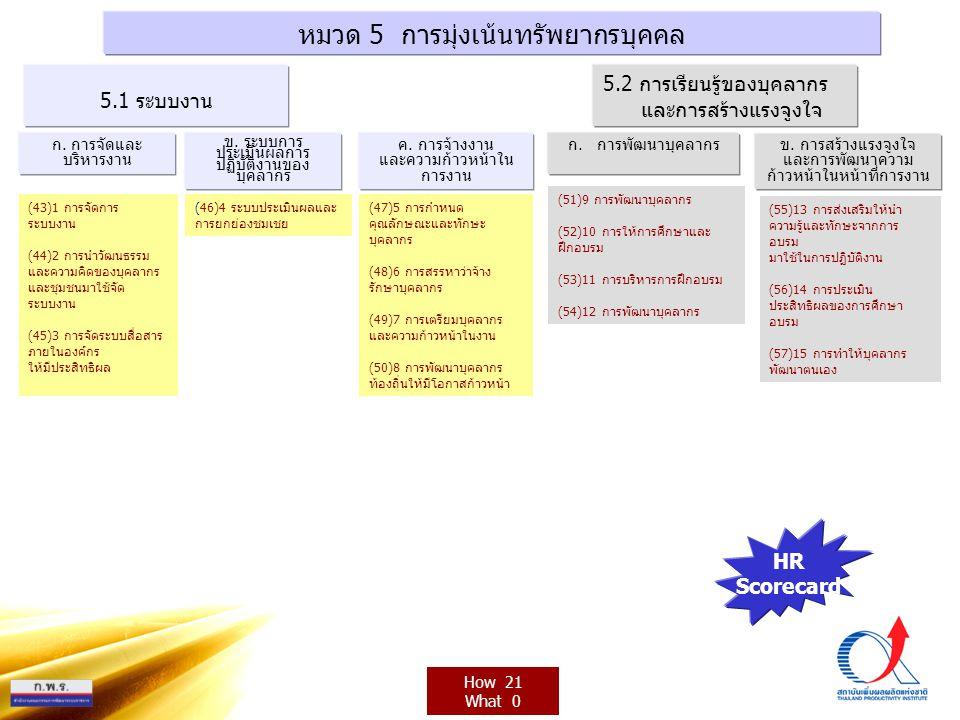 PMQA Organization หมวด 5 การมุ่งเน้นทรัพยากรบุคคล ก.