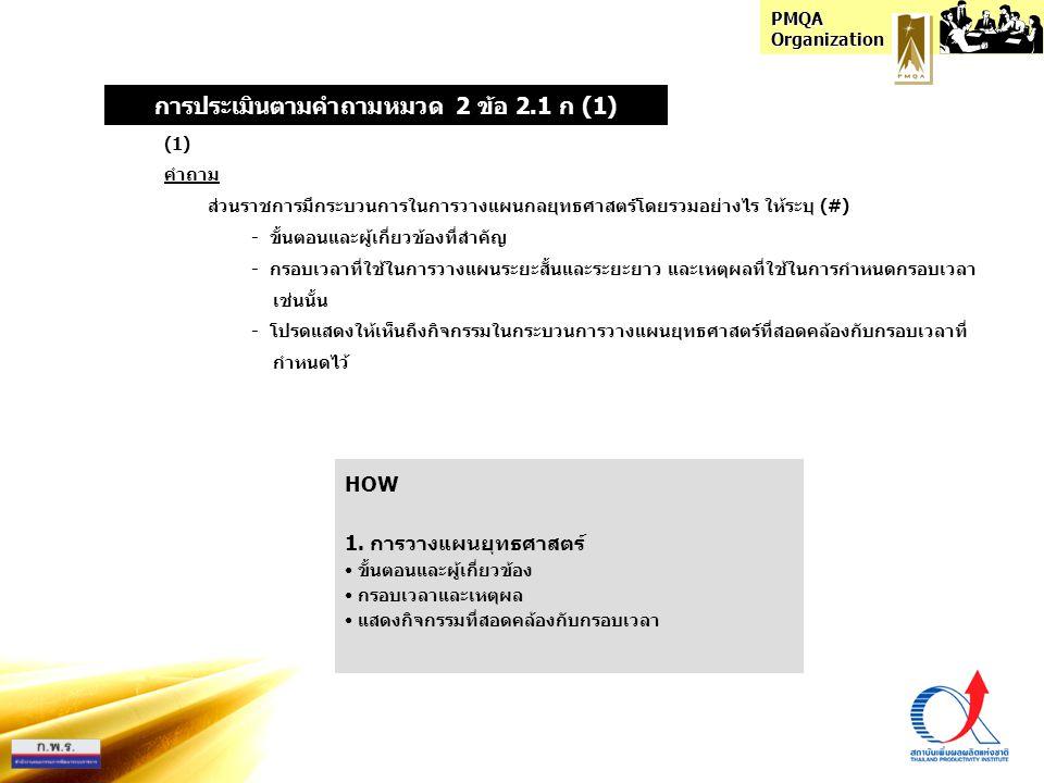PMQA Organization A 1 การตั้งเป้าหมาย 2 การวางแผนดำเนินงาน 3 แผนการประเมินและตัวชี้วัด การจัดการ กระบวนการ การวางแผน ยุทธศาสตร์ 1 การตั้งเป้าหมายของการวางแผน ยุทธศาสตร์ 4 ปีและแผน 1 ปี ใน 3 ประเด็นคือ ขั้นตอนและผู้เกี่ยวข้อง กรอบเวลาและเหตุผล กิจกรรมที่สอดคล้องกับกรอบเวลา 2 การวางแผนที่เป็นระบบเพื่อการวางแผน ยุทธศาสตร์ 4 ปีและแผน 1 ปี ด้วยการดำเนินการ ใน 3 ขั้นตอนคือ การวิเคราะห์ข้อมูลความคาดหวังของผู้มีส่วน ได้ส่วนเสียทั้งในและนอกองค์กรที่เกี่ยวข้อง การวางแผนขั้นตอนวิธีการดำเนินงานได้แก่ แผนการวางแผนยุทธศาสตร์ 4 ปีและแผน 1 ปี การระบุผู้รับผิดชอบตามแผนในแต่ละขั้นตอน 3 การกำหนดตัวชี้วัดและแผนประเมินที่เป็นระบบใน การวางแผนยุทธศาสตร์ 4 ปีและแผน 1 ปี ด้วยการดำเนินการ 2 ขั้นตอนคือ การกำหนดตัวชี้วัดและค่าเป้าหมาย ที่แสดงถึง ความสำเร็จของงานตามเป้าหมายที่กำหนดไว้ การวางแผนประเมินผลการดำเนินงาน เพื่อนำสู่การ สรุปบทเรียนได้ต่อไป ค่าคะแนน 0 No evidence ไม่มีการดำเนินการใดใด ในการกำหนดเป้าหมายของการวางแผน ยุทธศาสตร์ 4 ปีและแผน 1 ปี ไม่มีการดำเนินการใดใด ในการวางแผนดำเนินงานในการวางแผน ยุทธศาสตร์ 4 ปีและแผน 1 ปี ไม่มีการดำเนินการใดใด ในการกำหนดแผนประเมินและตัวชี้วัดในการวางแผน ยุทธศาสตร์ 4 ปีและแผน 1 ปี 1 Beginning มีการกำหนดเป้าหมาย ของการวางแผน ยุทธศาสตร์ 4 ปีและแผน 1 ปี ครอบคลุม 20% ของประเด็นที่กำหนด มีการทำแผนดำเนินการในการวางแผน ยุทธศาสตร์ 4 ปีและแผน 1 ปี ครอบคลุม 20% ของขั้นตอนที่กำหนด มีการกำหนดแผนประเมินและตัวชี้วัดในการวางแผน ยุทธศาสตร์ 4 ปีและแผน 1 ปี ครอบคลุม 20% ของ ขั้นตอนที่กำหนด 2 Basically Effectiveness มีการกำหนดเป้าหมาย ของการวางแผน ยุทธศาสตร์ 4 ปีและแผน 1 ปี ครอบคลุม 40% ของประเด็นที่กำหนด มีการทำแผนดำเนินการในการวางแผน ยุทธศาสตร์ 4 ปีและแผน 1 ปี ครอบคลุม 40% ของขั้นตอนที่กำหนด มีการกำหนดแผนประเมินและตัวชี้วัดในการวางแผน ยุทธศาสตร์ 4 ปีและแผน 1 ปี ครอบคลุม 40% ของ ขั้นตอนที่กำหนด 3 Mature มีการกำหนดเป้าหมาย ของการวางแผน ยุทธศาสตร์ 4 ปีและแผน 1 ปี ครอบคลุม 60% ของประเด็นที่กำหนด มีการทำแผนดำเนินการในการวางแผน ยุทธศาสตร์ 4 ปีและแผน 1 ปี ครอบคลุม 60% ของขั้นตอนที่กำหนด มีการกำหนดแผนประเมินและตัวชี้วัดในการวางแผน ยุทธศาสตร์ 4 ปีและแผน 1 ปี ครอบคลุม 60% ของ ขั้นต