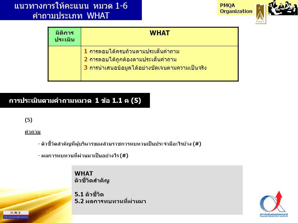 PMQA Organization What 1 การตอบได้ครบถ้วน ตามประเด็นคำถาม 2 การตอบได้ถูกต้อง ตามประเด็นคำถาม 3 การนำเสนอข้อมูลได้อย่างชัดเจน ตามความเป็นจริง การระบุข้อมูล ตัวชี้วัดสำคัญ 5.1 ตัวชี้วัด 5.2 ผลการทบทวน ที่ผ่านมา 1 การตอบคำถามได้ครบถ้วนใน 2 ประเด็น ตัวชี้วัด ผลการทบทวนที่ผ่านมา 2 การตอบได้ถูกต้องใน 2 ประเด็น ตัวชี้วัด ผลการทบทวนที่ผ่านมา 3 การนำเสนอได้ชัดเจนและใช้ข้อมูลจริงใน 2 ประเด็น ตัวชี้วัด ผลการทบทวนที่ผ่านมา ค่าคะแนน 0 No evidence ไม่มีการให้ข้อมูลตามประเด็นคำถามไม่มีข้อมูลที่ถูกต้องตามประเด็นคำถามไม่มีข้อมูลทีชัดเจนและเป็นข้อมูลจริงตาม ประเด็นคำถาม 1 Beginning มีการให้ข้อมูลตามประเด็นคำถาม ส่วนน้อย (1-20%) มีข้อมูลที่ถูกต้องตามประเด็นคำถาม ส่วนน้อย (1-20%) มีข้อมูลทีชัดเจนและเป็นข้อมูลจริงตามประเด็น คำถาม ส่วนน้อย (1-20%) 2 Basically Effectiveness มีการให้ข้อมูลตามประเด็นคำถาม บางส่วน (21-40%) มีข้อมูลที่ถูกต้องตามประเด็นคำถาม บางส่วน (21-40%) มีข้อมูลทีชัดเจนและเป็นข้อมูลจริงตามประเด็น คำถามบางส่วน (21-40%) 3 Mature มีการให้ข้อมูลตามประเด็นคำถาม เกือบครึ่งหนึ่ง (41-60%) มีข้อมูลที่ถูกต้องตามประเด็นคำถาม เกือบครึ่งหนึ่ง (41-60%) มีข้อมูลทีชัดเจนและเป็นข้อมูลจริงตามประเด็น คำถาม เกือบครึ่งหนึ่ง (41-60%) 4 Advanced มีการให้ข้อมูลตามประเด็นคำถาม ส่วนใหญ่ (61-80%) มีข้อมูลที่ถูกต้องตามประเด็นคำถาม ส่วนใหญ่ (61-80%) มีข้อมูลทีชัดเจนและเป็นข้อมูลจริงตามประเด็น คำถาม ส่วนใหญ่ (61-80%) 5 Role Model มีการให้ข้อมูลตามประเด็นคำถาม เกือบทั้งหมด ( 81-100%) มีข้อมูลที่ถูกต้องตามประเด็นคำถาม เกือบทั้งหมด ( 81-100%) มีข้อมูลทีชัดเจนและเป็นข้อมูลจริงตามประเด็น คำถาม เกือบทั้งหมด ( 81-100%) 0 1 23450 1 23450 1 2345 การประเมินตามคำถามหมวด 1 ข้อ 1.1 ค (5)