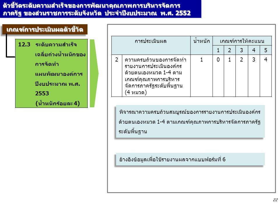 22 การประเมินผลน้ำหนักเกณฑ์การให้คะแนน 12345 2ความครบถ้วนของการจัดทำ รายงานการประเมินองค์กร ด้วยตนเองหมวด 1-4 ตาม เกณฑ์คุณภาพการบริหาร จัดการภาครัฐระดับพื้นฐาน (4 หมวด) 101234 อ้างอิงข้อมูลเพื่อใช้รายงานผลจากแบบฟอร์มที่ 6 พิจารณาความครบถ้วนสมบูรณ์ของการรายงานการประเมินองค์กร ด้วยตนเองหมวด 1-4 ตามเกณฑ์คุณภาพการบริหารจัดการภาครัฐ ระดับพื้นฐาน ตัวชี้วัดระดับความสำเร็จของการพัฒนาคุณภาพการบริหารจัดการ ภาครัฐ ของส่วนราชการระดับจังหวัด ประจำปีงบประมาณ พ.ศ.
