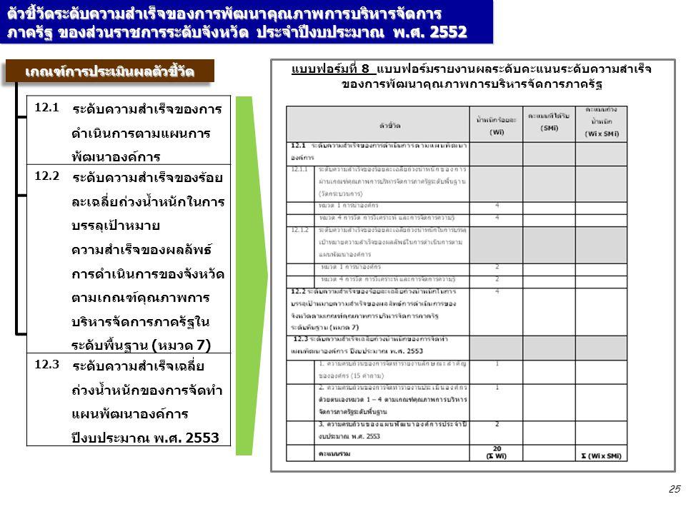 25 แบบฟอร์มที่ 8 แบบฟอร์มรายงานผลระดับคะแนนระดับความสำเร็จ ของการพัฒนาคุณภาพการบริหารจัดการภาครัฐ ตัวชี้วัดระดับความสำเร็จของการพัฒนาคุณภาพการบริหารจัดการ ภาครัฐ ของส่วนราชการระดับจังหวัด ประจำปีงบประมาณ พ.ศ.