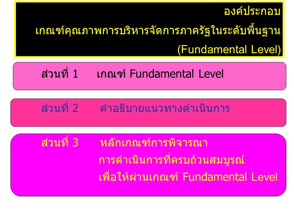 องค์ประกอบ เกณฑ์คุณภาพการบริหารจัดการภาครัฐในระดับพื้นฐาน (Fundamental Level) ส่วนที่ 1 เกณฑ์ Fundamental Level ส่วนที่ 2 คำอธิบายแนวทางดำเนินการ ส่วนที่ 3 หลักเกณฑ์การพิจารณา การดำเนินการที่ครบถ้วนสมบูรณ์ เพื่อให้ผ่านเกณฑ์ Fundamental Level