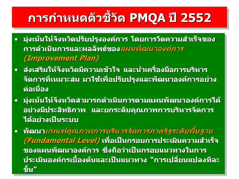 การกำหนดตัวชี้วัด PMQA ปี 2552 มุ่งเน้นให้จังหวัดปรับปรุงองค์การ โดยการวัดความสำเร็จของ การดำเนินการและผลลัพธ์ของแผนพัฒนาองค์การ (Improvement Plan)มุ่งเน้นให้จังหวัดปรับปรุงองค์การ โดยการวัดความสำเร็จของ การดำเนินการและผลลัพธ์ของแผนพัฒนาองค์การ (Improvement Plan) ส่งเสริมให้จังหวัดมีความเข้าใจ และนำเครื่องมือการบริหาร จัดการที่เหมาะสม มาใช้เพื่อปรับปรุงและพัฒนาองค์การอย่าง ต่อเนื่องส่งเสริมให้จังหวัดมีความเข้าใจ และนำเครื่องมือการบริหาร จัดการที่เหมาะสม มาใช้เพื่อปรับปรุงและพัฒนาองค์การอย่าง ต่อเนื่อง มุ่งเน้นให้จังหวัดสามารถดำเนินการตามแผนพัฒนาองค์การได้ อย่างมีประสิทธิภาพ และยกระดับคุณภาพการบริหารจัดการ ได้อย่างเป็นระบบมุ่งเน้นให้จังหวัดสามารถดำเนินการตามแผนพัฒนาองค์การได้ อย่างมีประสิทธิภาพ และยกระดับคุณภาพการบริหารจัดการ ได้อย่างเป็นระบบ พัฒนาเกณฑ์คุณภาพการบริหารจัดการภาครัฐระดับพื้นฐาน (Fundamental Level) เพื่อเป็นกรอบการประเมินความสำเร็จ ของแผนพัฒนาองค์การ ซึ่งถือว่าเป็นกรอบแนวทางในการ ประเมินองค์กรเบื้องต้นและเป็นแนวทาง การเปลี่ยนแปลงทีละ ขั้น พัฒนาเกณฑ์คุณภาพการบริหารจัดการภาครัฐระดับพื้นฐาน (Fundamental Level) เพื่อเป็นกรอบการประเมินความสำเร็จ ของแผนพัฒนาองค์การ ซึ่งถือว่าเป็นกรอบแนวทางในการ ประเมินองค์กรเบื้องต้นและเป็นแนวทาง การเปลี่ยนแปลงทีละ ขั้น มุ่งเน้นให้จังหวัดปรับปรุงองค์การ โดยการวัดความสำเร็จของ การดำเนินการและผลลัพธ์ของแผนพัฒนาองค์การ (Improvement Plan)มุ่งเน้นให้จังหวัดปรับปรุงองค์การ โดยการวัดความสำเร็จของ การดำเนินการและผลลัพธ์ของแผนพัฒนาองค์การ (Improvement Plan) ส่งเสริมให้จังหวัดมีความเข้าใจ และนำเครื่องมือการบริหาร จัดการที่เหมาะสม มาใช้เพื่อปรับปรุงและพัฒนาองค์การอย่าง ต่อเนื่องส่งเสริมให้จังหวัดมีความเข้าใจ และนำเครื่องมือการบริหาร จัดการที่เหมาะสม มาใช้เพื่อปรับปรุงและพัฒนาองค์การอย่าง ต่อเนื่อง มุ่งเน้นให้จังหวัดสามารถดำเนินการตามแผนพัฒนาองค์การได้ อย่างมีประสิทธิภาพ และยกระดับคุณภาพการบริหารจัดการ ได้อย่างเป็นระบบมุ่งเน้นให้จังหวัดสามารถดำเนินการตามแผนพัฒนาองค์การได้ อย่างมีประสิทธิภาพ และยกระดับคุณภาพการบริหารจัดการ ได้อย่างเป็นระบบ พัฒนาเกณฑ์คุณภาพการบริหารจัดการภาครัฐระดับพื้นฐาน (Fundamental Level) เพื่อเป็นกรอบการประเมินความสำเร