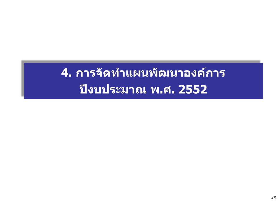 45 4. การจัดทำแผนพัฒนาองค์การ ปีงบประมาณ พ.ศ. 2552 4. การจัดทำแผนพัฒนาองค์การ ปีงบประมาณ พ.ศ. 2552
