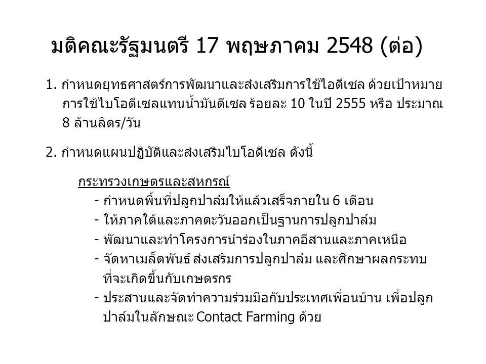 มติคณะรัฐมนตรี 17 พฤษภาคม 2548 (ต่อ) 1. กำหนดยุทธศาสตร์การพัฒนาและส่งเสริมการใช้ไอดีเซล ด้วยเป้าหมาย การใช้ไบโอดีเซลแทนน้ำมันดีเซล ร้อยละ 10 ในปี 2555