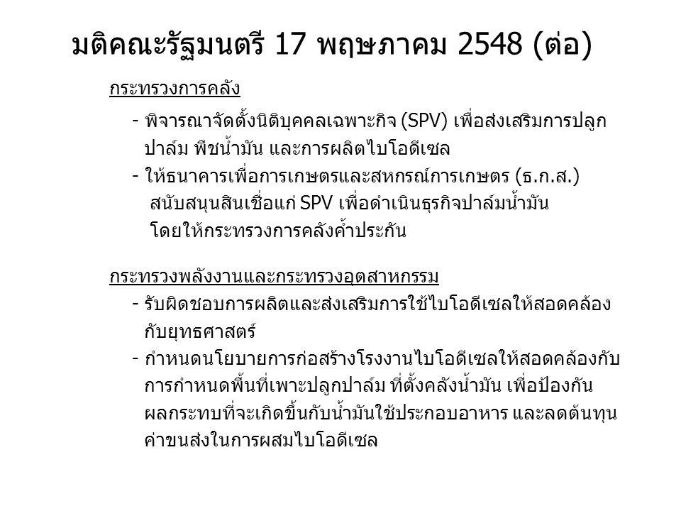 มติคณะรัฐมนตรี 17 พฤษภาคม 2548 (ต่อ) กระทรวงการคลัง - พิจารณาจัดตั้งนิติบุคคลเฉพาะกิจ (SPV) เพื่อส่งเสริมการปลูก ปาล์ม พืชน้ำมัน และการผลิตไบโอดีเซล -