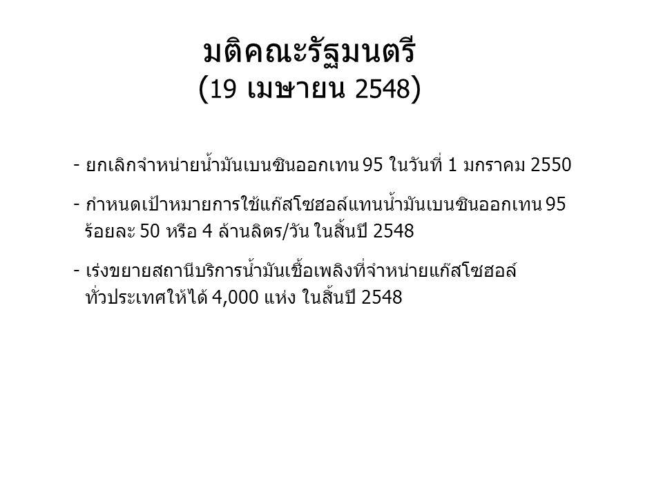 มติคณะรัฐมนตรี 17 พฤษภาคม 2548 (ต่อ) 1.