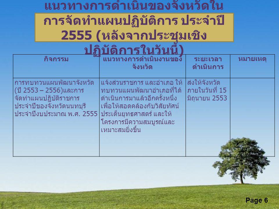 Page 6 กิจกรรมแนวทางการดำเนินงานของ จังหวัด ระยะเวลา ดำเนินการ หมายเหตุ การทบทวนแผนพัฒนาจังหวัด ( ปี 2553 – 2556) และการ จัดทำแผนปฏิบัติราชการ ประจำปี