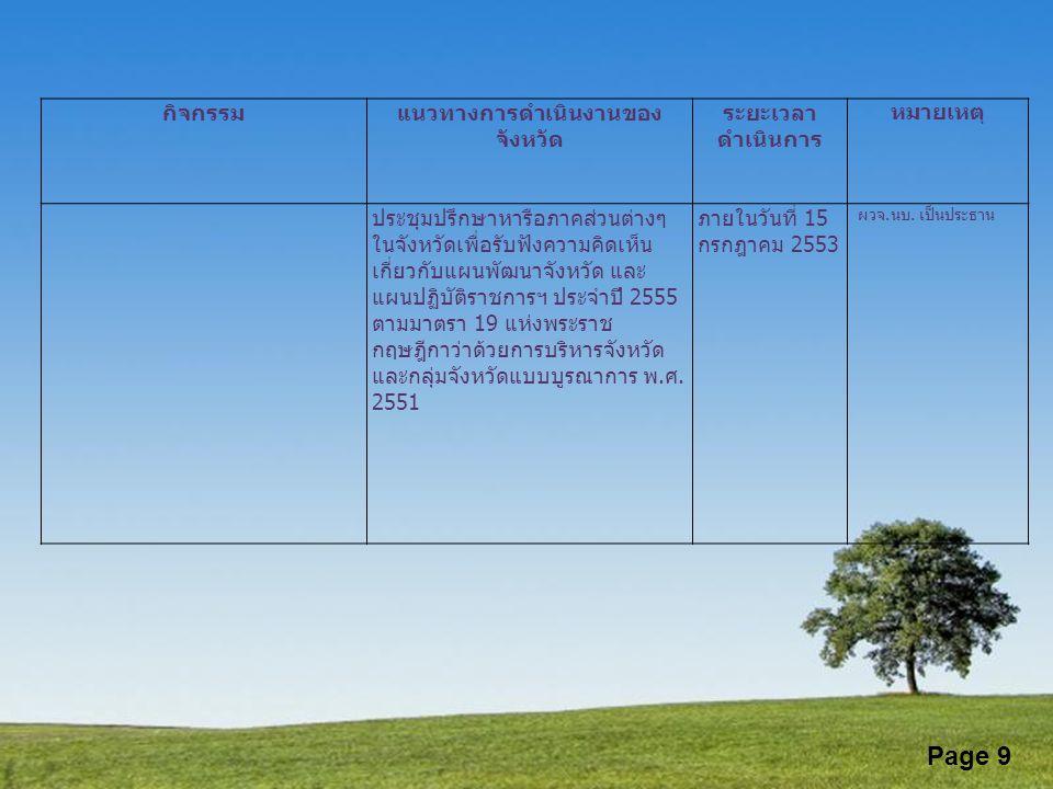 Page 9 กิจกรรมแนวทางการดำเนินงานของ จังหวัด ระยะเวลา ดำเนินการ หมายเหตุ ประชุมปรึกษาหารือภาคส่วนต่างๆ ในจังหวัดเพื่อรับฟังความคิดเห็น เกี่ยวกับแผนพัฒน