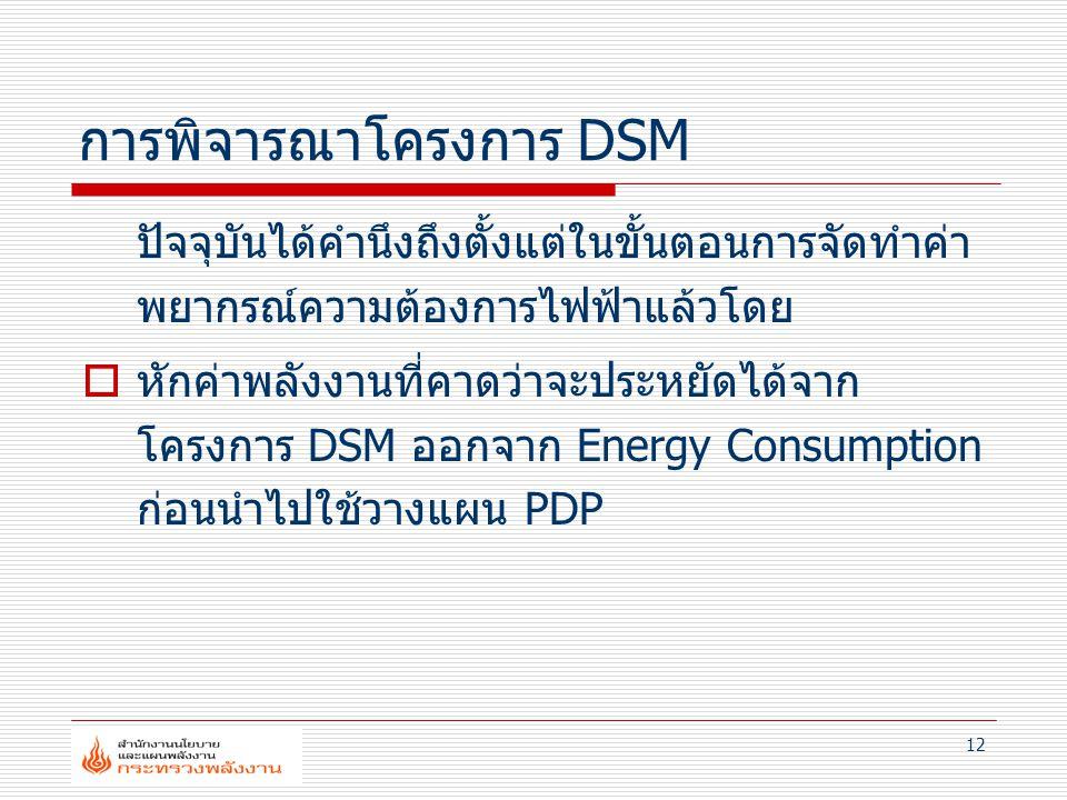 12 การพิจารณาโครงการ DSM ปัจจุบันได้คำนึงถึงตั้งแต่ในขั้นตอนการจัดทำค่า พยากรณ์ความต้องการไฟฟ้าแล้วโดย  หักค่าพลังงานที่คาดว่าจะประหยัดได้จาก โครงการ
