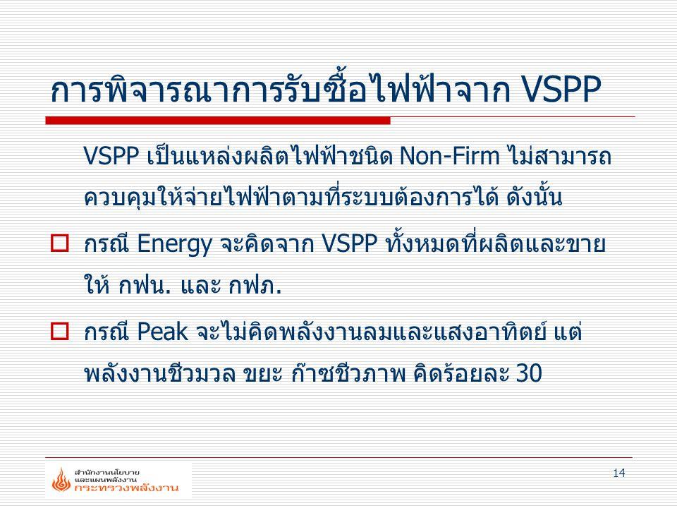 14 การพิจารณาการรับซื้อไฟฟ้าจาก VSPP VSPP เป็นแหล่งผลิตไฟฟ้าชนิด Non-Firm ไม่สามารถ ควบคุมให้จ่ายไฟฟ้าตามที่ระบบต้องการได้ ดังนั้น  กรณี Energy จะคิด