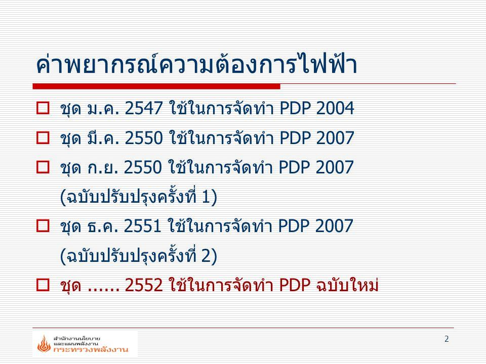 2 ค่าพยากรณ์ความต้องการไฟฟ้า  ชุด ม.ค. 2547 ใช้ในการจัดทำ PDP 2004  ชุด มี.ค. 2550 ใช้ในการจัดทำ PDP 2007  ชุด ก.ย. 2550 ใช้ในการจัดทำ PDP 2007 (ฉบ