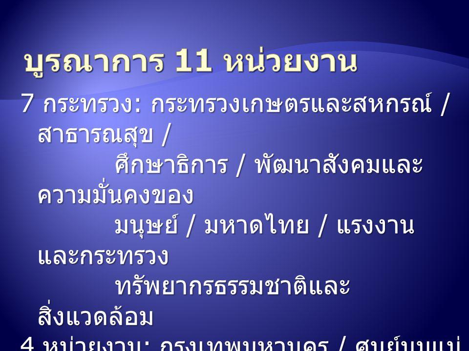 7 กระทรวง : กระทรวงเกษตรและสหกรณ์ / สาธารณสุข / ศึกษาธิการ / พัฒนาสังคมและ ความมั่นคงของ มนุษย์ / มหาดไทย / แรงงาน และกระทรวง ทรัพยากรธรรมชาติและ สิ่ง