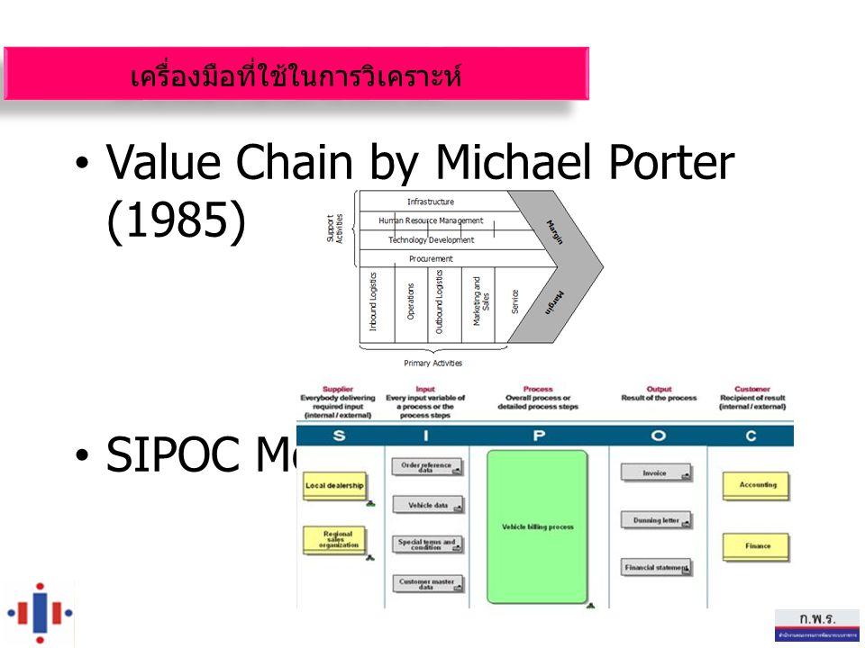 Value Chain by Michael Porter (1985) SIPOC Model เครื่องมือที่ใช้ในการวิเคราะห์