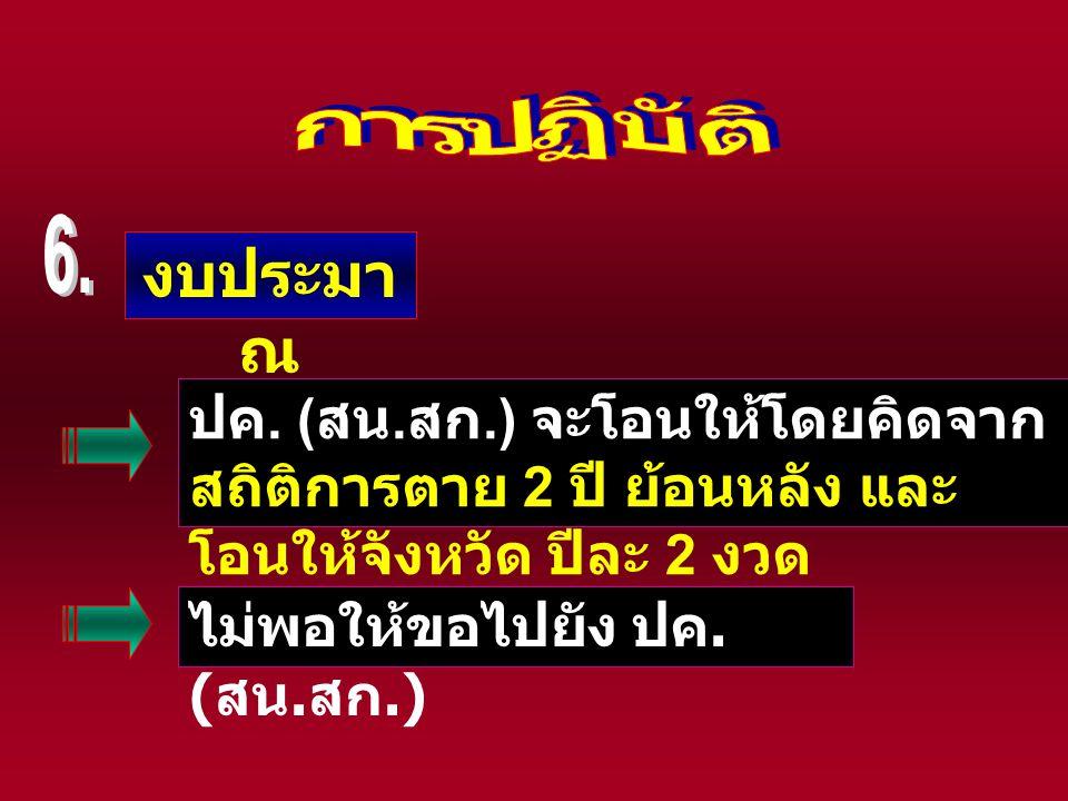 การ รายงาน ผู้ปฏิบัติหน้าที่รายงานผลการชันสูตร พลิกศพ ส่งสำเนา ชศ.1 ชศ.2 ชศ.6 และสำเนารายงานชันสูตรพลิกศพของ พนักงานสอบสวน ตามลำดับขั้นจนถึง ปลัดกระทรวงมหาดไทย สำหรับจังหวัด ต้องรายงานสถิติการ ชันสูตร รอบ 3 เดือน ตาม นส.