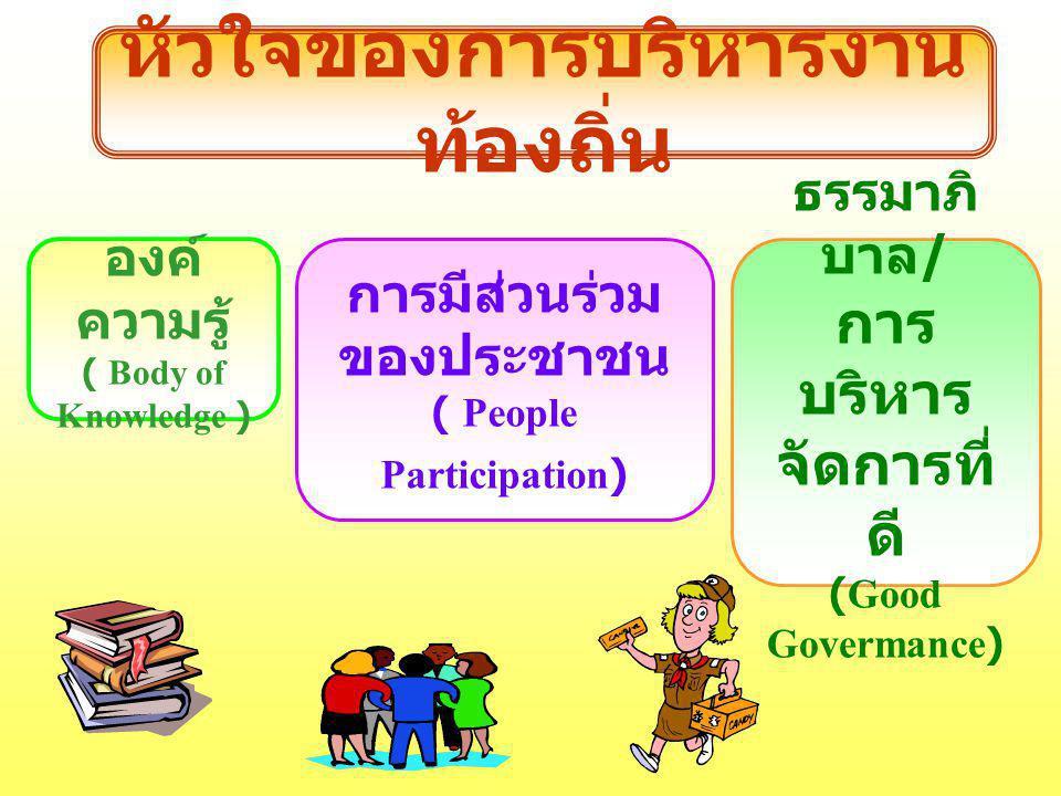 องค์ ความรู้ ( Body of Knowledge ) การมีส่วนร่วม ของประชาชน ( People Participation) ธรรมาภิ บาล / การ บริหาร จัดการที่ ดี (Good Govermance) หัวใจของกา