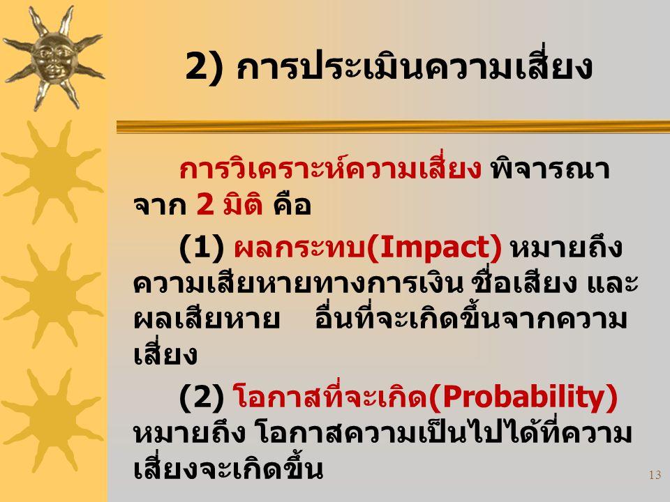 13 2) การประเมินความเสี่ยง การวิเคราะห์ความเสี่ยง พิจารณา จาก 2 มิติ คือ (1) ผลกระทบ(Impact) หมายถึง ความเสียหายทางการเงิน ชื่อเสียง และ ผลเสียหาย อื่