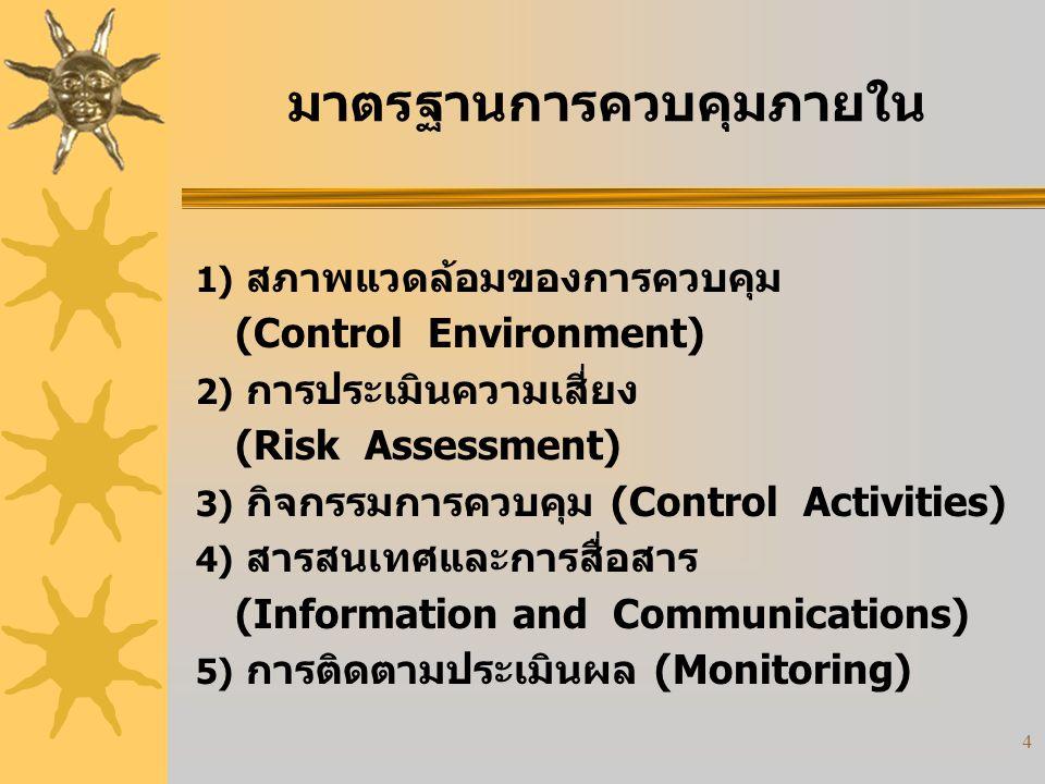 4 มาตรฐานการควบคุมภายใน 1) สภาพแวดล้อมของการควบคุม (Control Environment) 2) การประเมินความเสี่ยง (Risk Assessment) 3) กิจกรรมการควบคุม (Control Activi