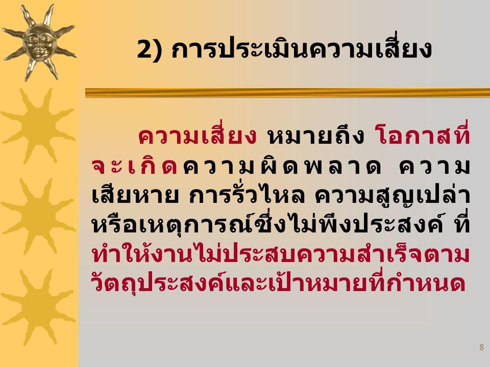 8 2) การประเมินความเสี่ยง ความเสี่ยง หมายถึง โอกาสที่ จะเกิดความผิดพลาด ความ เสียหาย การรั่วไหล ความสูญเปล่า หรือเหตุการณ์ซึ่งไม่พึงประสงค์ ที่ ทำให้ง
